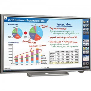 "Whiteboard Interactive 70"" HD White board"